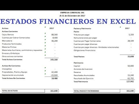 Estados Financieros En Excel 2017 Estado De Situacion Financiera Y Estado De Resultados Youtube