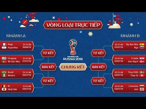 Lịch thi đấu World Cup 2018 lượt trận tứ kết, bán kết theo giờ VN