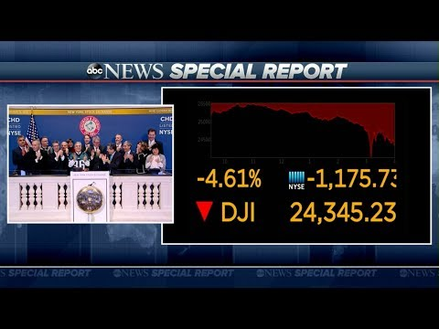 Dow Jones closes down nearly 1,200  points | ABC News Special Report