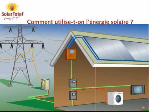 Énergie solaire - comment fonctionne-t-elle?
