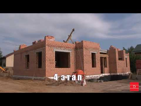 Все этапы строительства частного дома