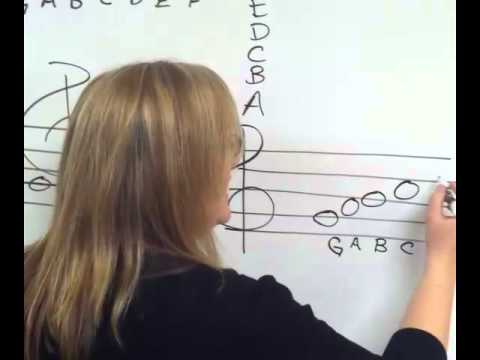 Music Lessons For Kids - Reading Treble Clef Notes
