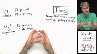 Huge Misconception: Protons, Electrons, Atoms, and Ions