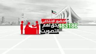 الكويت: الشيعة تحت 12 % والإخوان أقل من 4 %