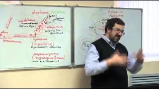 История православия Тогобицкий Павел Борисович 3 часть(, 2015-04-14T14:20:09.000Z)