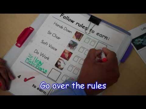 The Kid Behavior Listing