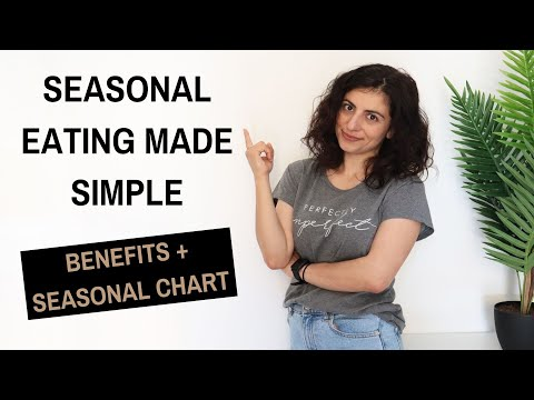 HOW TO EAT SEASONALLY | Eating seasonally with seasonal fruits and vegetables chart