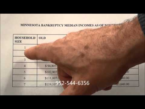 Minnesota Median Income for Chapter7 Bankruptcy and Chapter 13