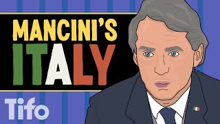 Italy's rebirth under Roberto Mancini