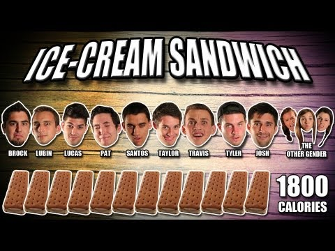 Farrell's 2010 Ice Cream Eating Challenge - Women's Com ...