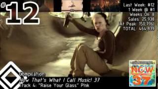 Billboard 200 - Top 20 Albums (4/16/2011)