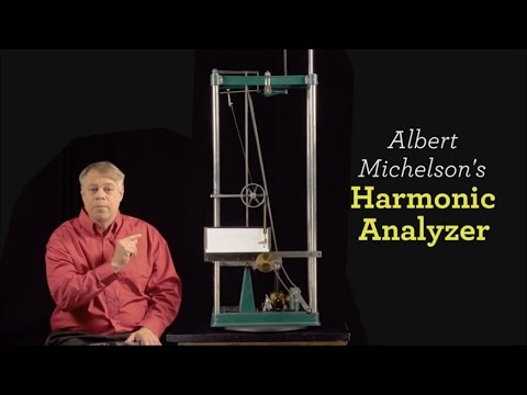 An Old Mechanical Computer: The Harmonic Analyzer