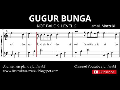 Not Gugur Bunga - Notasi Balok Level 2 - Lagu Wajib  - Do Re Mi / Sol Mi Sa Si