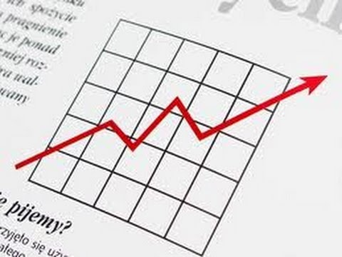 Stock Market History Dow Jones Industrial Average Index