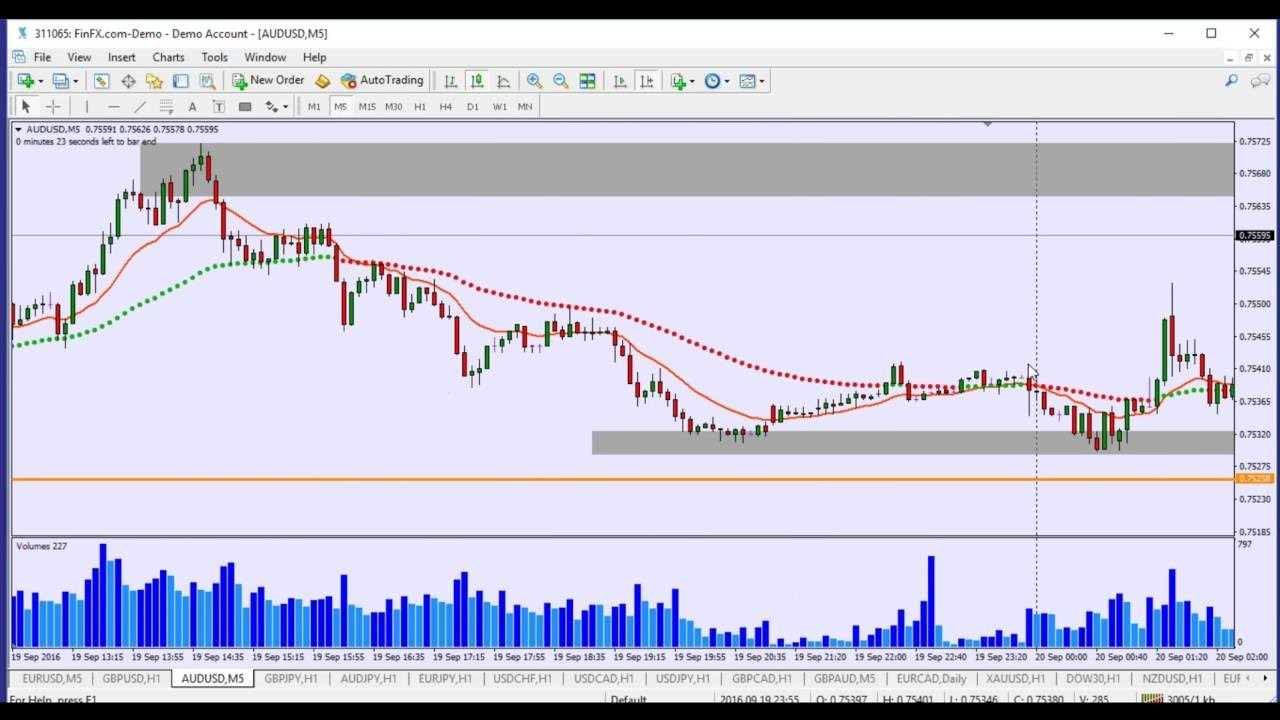 Tag : forex - Page No 79 « Trading Binary Options - 1 Deal