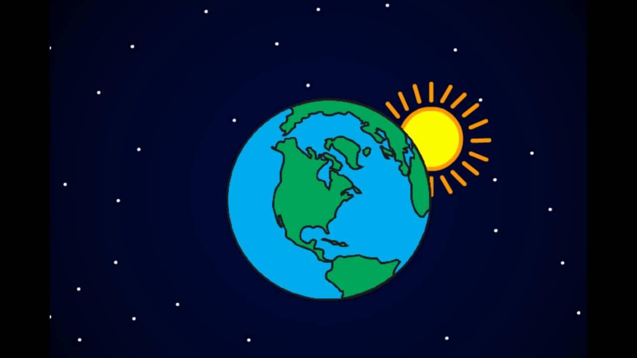 Iklan Layanan Masyarakat Akibat Global Warming Youtube