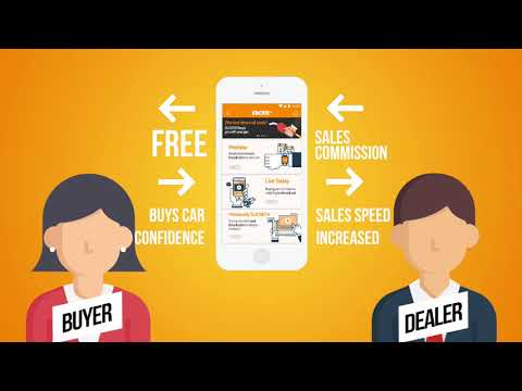 Sucartv Vietnam - Used Car Video Commerce Platform