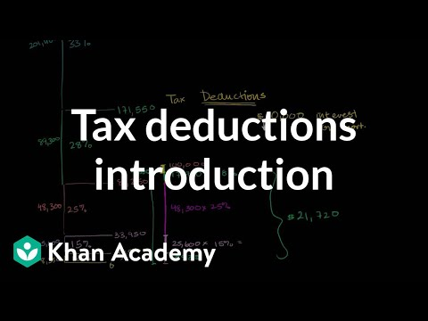 Tax Deductions Introduction | Taxes | Finance & Capital Markets | Khan Academy