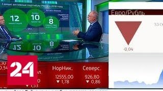 Итоги года: на этот раз - в сфере прямых иностранных инвестиций |  Видео Новости Политики и Экономики Смотреть