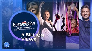 4 Billion Views on the Eurovision Song Contest YouTube Channel!
