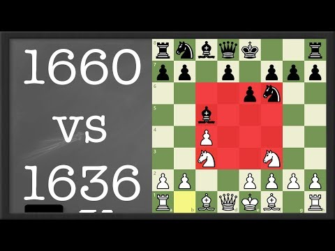 Chess Game Review #10 - 1660 vs 1636