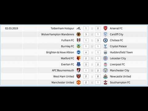 premier-league-2018/19-(2nd-half)