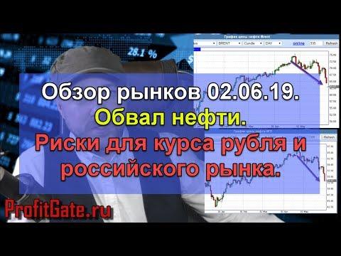 Обзор рынков. Обвал нефти. Угроза для курса рубля и российского рынка. Прогноз курса доллара и евро.