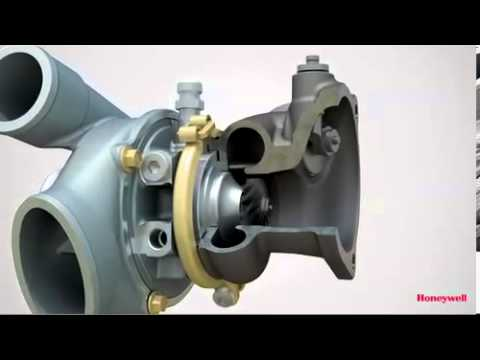 Gasoline DualBoost Turbo - Honeywell Turbo Technologies