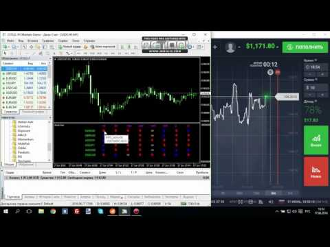 Stable strategy of earnings on binary options