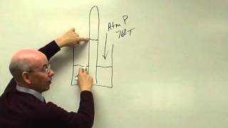 an analysis of the molar volume of gases in chemistry Avogadro'slaw,combined&gas&law,dalton's&law&of&partial&pressures,deliquescent,molar& volume,&moles,stoichiometric,&stoichiometry,vaporpressure& student/teacher actions (what students and teachers should be doing to facilitate.