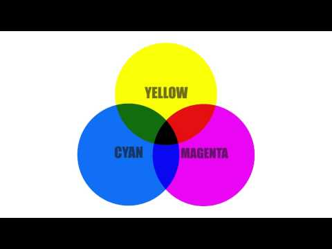 CMYK explained
