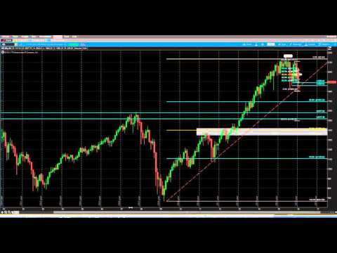 $230+ Day Trading Crude Oil Futures   Part Time Income