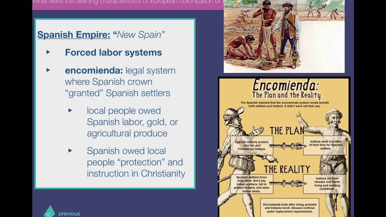 spanish labor systems