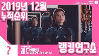 [랭킹연구소] 2019년 12월 걸그룹 누적순위 (여자아이돌 랭킹) | K-POP IDOL Girl Grou…