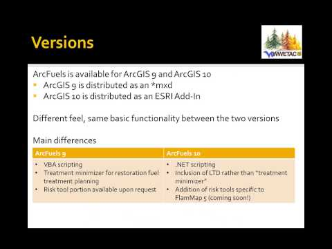ArcFuels: An ArcGIS Interface for Fuel Treatment Planning and Wildfire Risk Assessment
