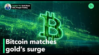 Bitcoin moves upward in lockstep with gold Thumb