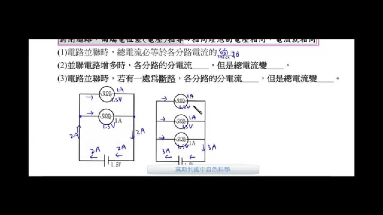 國三理化_基本電路_並聯電路的電流分析【國中理化】 - YouTube