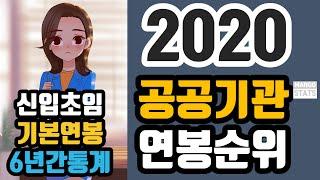 (연봉시리즈 #14) 2020 공공기관 신입사원 연봉(…