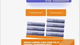 IT Security Risk Assessment   Part 1 clip 2 6)