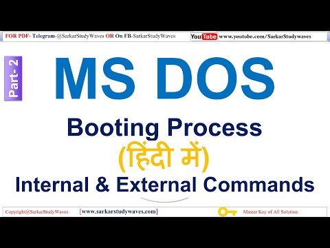 भाग-2 MS DOS (Disk Operating System) Commands In Hindi By Arvind