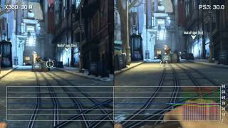 Dishonored Xbox 360/PS3 Gameplay Frame-Rate Tests