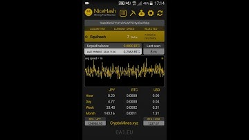 NiceHash Mining Pool Monitor for Android
