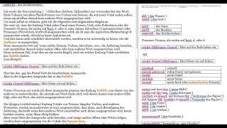 [Hörbuch Digital vorgelesen!] Teil 4 • Carochi Grammatik • 4ORTHOGRAPHY [Nahuatl Deutsch]