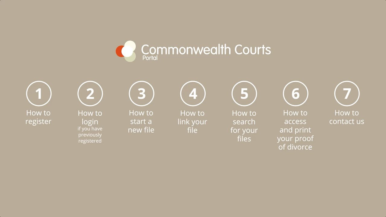 Efiling your family law matter in the commonwealth courts portal efiling your family law matter in the commonwealth courts portal solutioingenieria Gallery