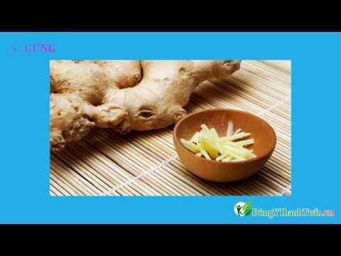 Bật Mí 5 Mẹo Chữa Đau Sâu Răng. Bạn Cần Biết - www.dongythanhtuan.vn