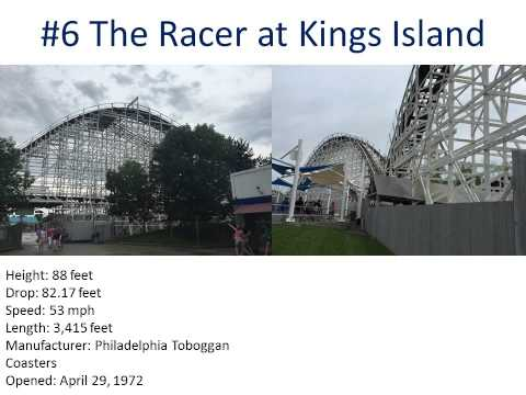 Top 10 Wooden coasters that I have been on (Fall 2015 )