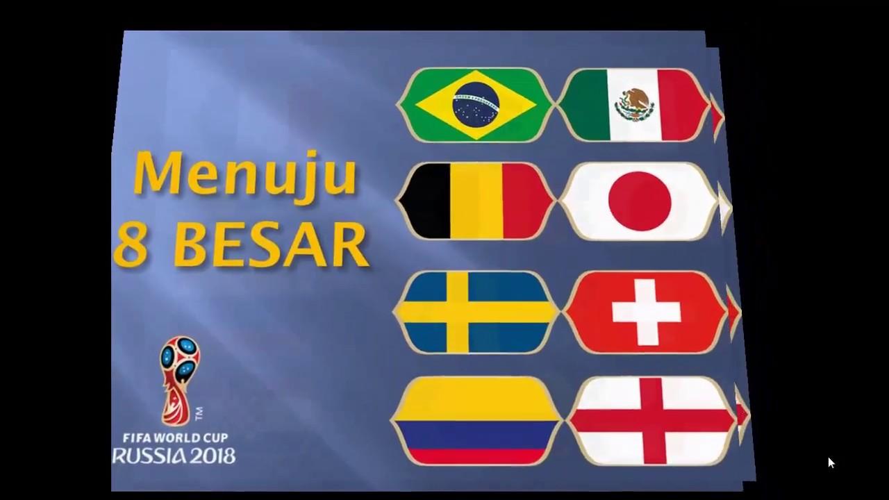 Negara Yg Sudah Lolos Babak 8 Besar Dan Jadwal Lengkap Pertandingan Piala Dunia 2018