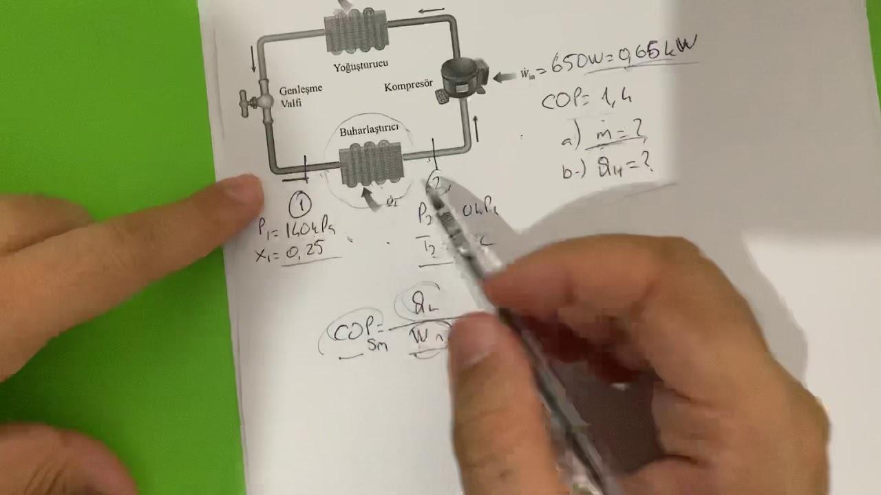 Termodinamik, 6. Bölüm, Termodinamiğin II.yasası, Soru çözümü (2), Soğutma makineleri