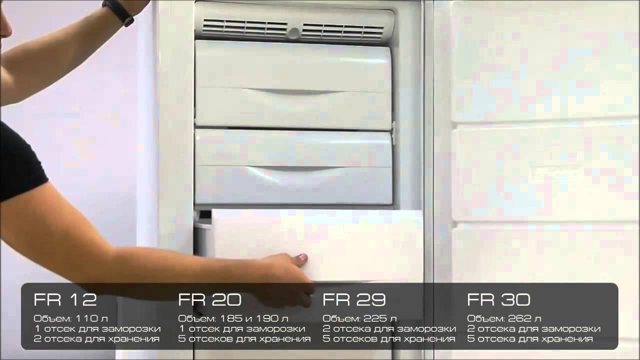 Цены на холодильники в харькове 3 991 модель в обычных и интернет. Морозильный шкаф; 220 л; 20 кг/сутки; быстрая заморозка; 60х150х63 см.
