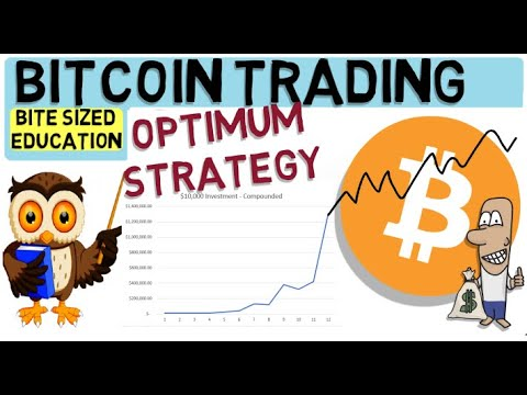 BITCOIN TRADING - Arguably The Best Bitcoin Trading strategy (MACD Indicator)